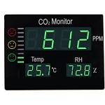 HT-2008 Wall Mount CO2 Monitor